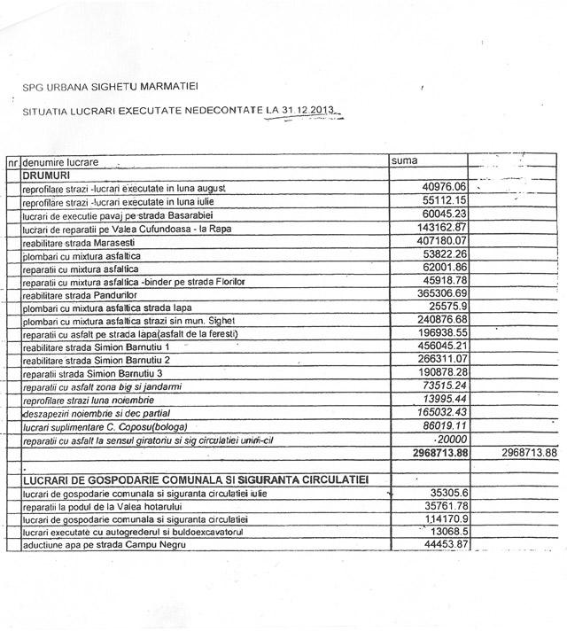 EXCLUSIV SIGHET 247 - URBANA pegătește un BUF de aproape 6 milioane de euro în anul 2014