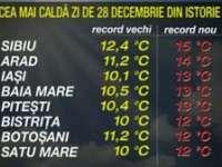 28 decembrie a fost cea mai călduroasă zi de din istoria consemnării datelor meteo din România