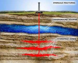 Gazele de şist: Românii sunt slab informaţi cu privire la gazele neconvenţionale