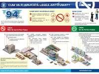Ghid de informare privind Legea antifumat, publicat pe site-ul Guvernului