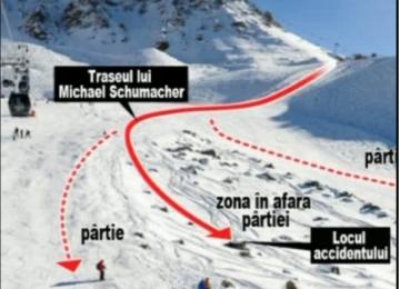 Ipoteză şocantă în cazul accidentului lui Schumacher, confirmată de către familie