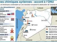 OIAC adoptă un program de distrugere a armelor chimice din Siria