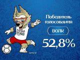RUŞII AU VOTAT – Lupul Zabivaka va fi mascota Cupei Mondiale de fotbal din 2018