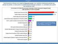 SONDAJ: Peste jumătate dintre români, interesați de locale; 38,4% ar vota PSD la consiliile locale și județene