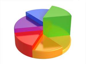 Sondaj: USL rămâne în topul preferinţelor românilor, cu 57,1% din voturi