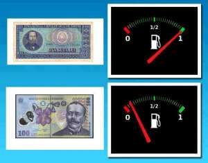 Caricatura zilei - Prețul carburantului înainte și după `89